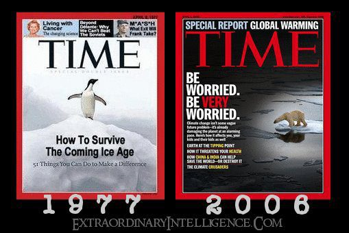 Time-Faux-Climate-Covers