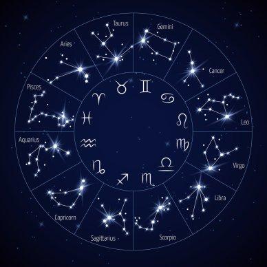 Zodiac constellation map with leo virgo scorpio symbols vector illustration