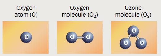 OzoneMolecule